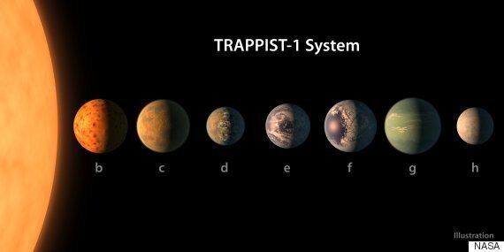 NASA Announces 7 New Planets That Could Hold