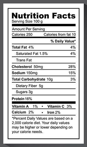 How To Decode The Nutrition Label On Food