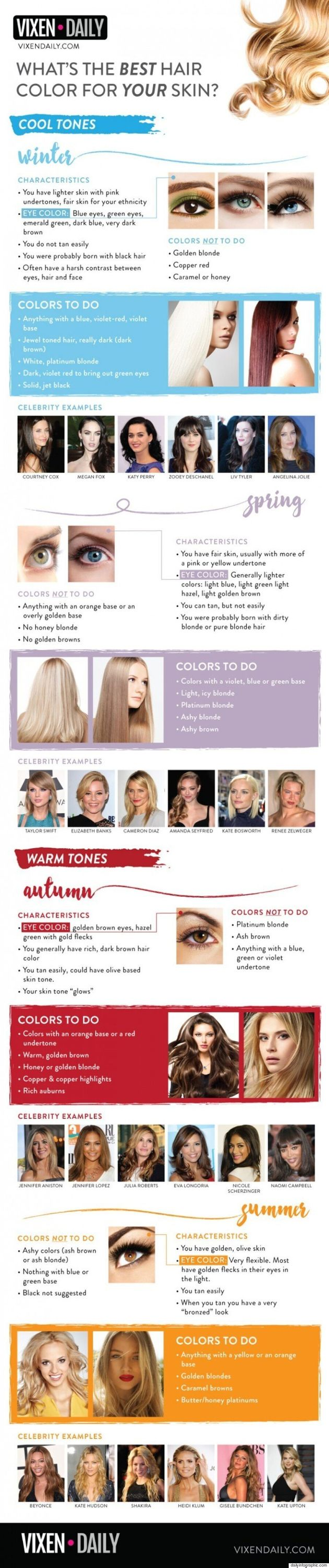 New Infographic Shows Best Hair Colour For Your Skin Tone Huffpost Canada