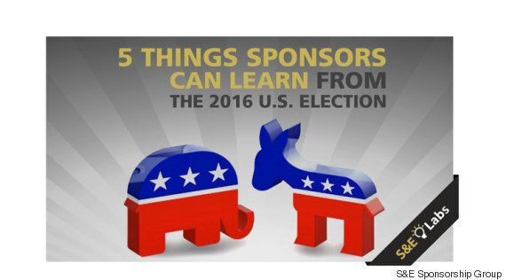 5 Things Corporate Sponsors Can Learn From The 2016 U.S.