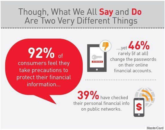 Majority Would Rather Have Naked Pics Leaked Than Financial Info, MasterCard Survey