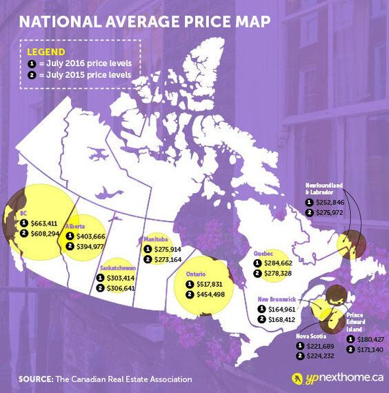 Forget The 'Canadian' Housing Market - It Doesn't
