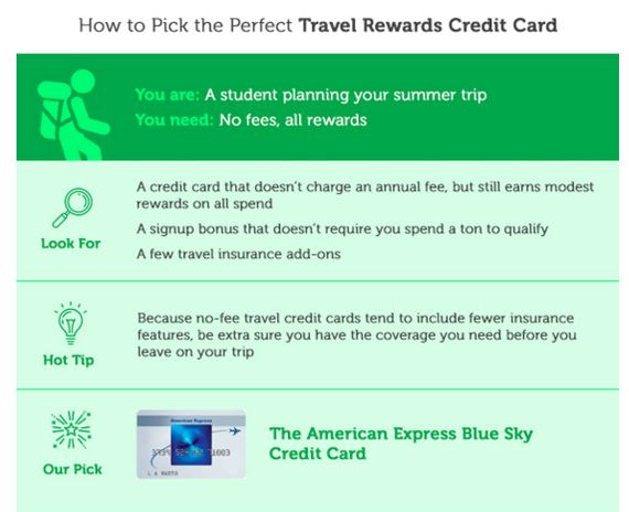 The Best Canadian Credit Card With Travel
