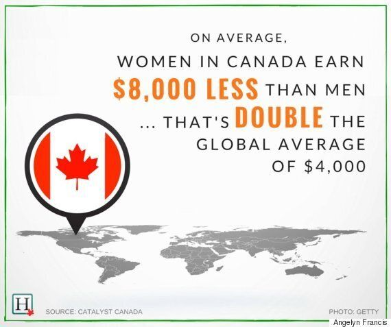 Canada's Gender Pay Gap: Why Canadian Women Still Earn Less Than