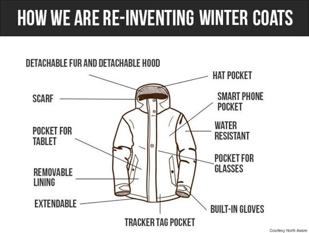 Toronto Start-Up Launches Smart Parka, a.k.a 'World's First Complete Winter
