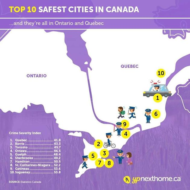 What Are The Safest Cities In