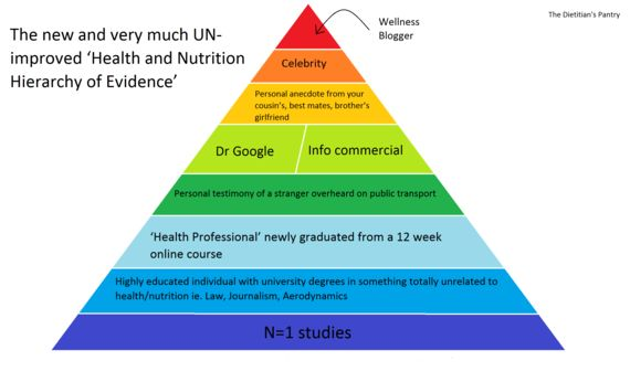 There's A Simple Reason Why People Ignore Nutritionists'