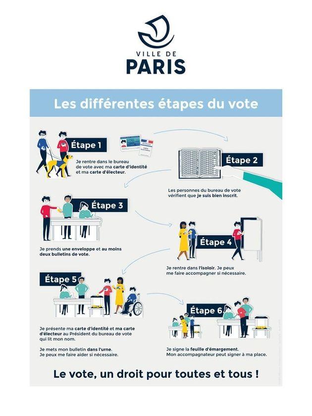 Européennes: les personnes handicapées mentales pourront voter grâce à ce langage