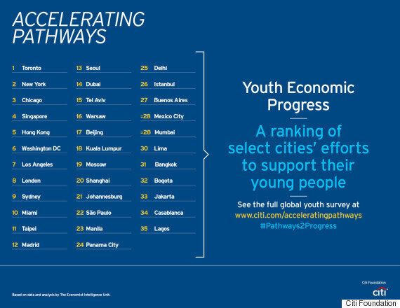 World's Best Economies For Youth: Toronto Ranks First, Despite Some Serious