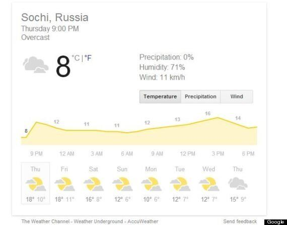 How Warm Is It In Sochi? Olympic Goers Find Silver Lining