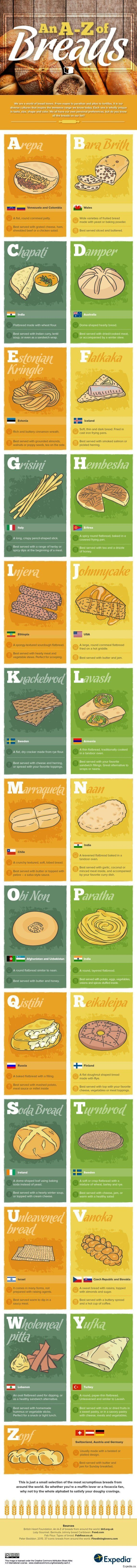 An A-To-Z Guide To Breads From Around The
