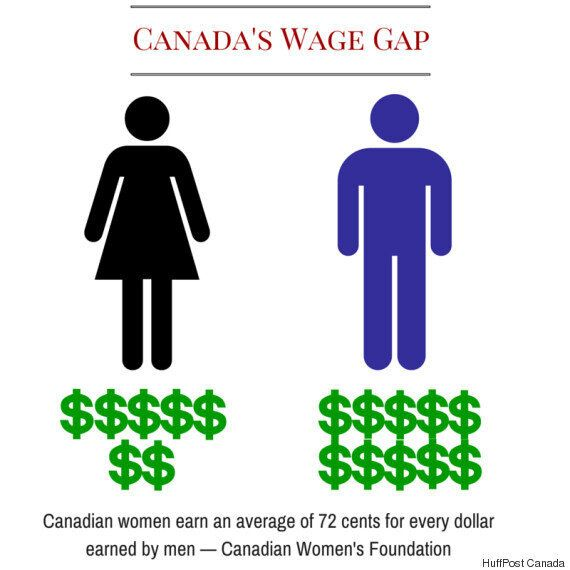 Bloomberg's Gender Equality Index Singles Out 2 Canadian