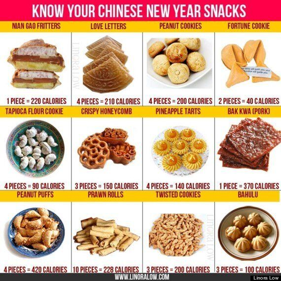 Chinese New Year Food: 12 Snacks You Need To Try This Lunar New