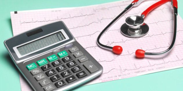 Cost of medical insurance