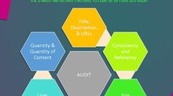 Easy SEO Guide: How To Do A DIY Basic Site Audit Without Fancy