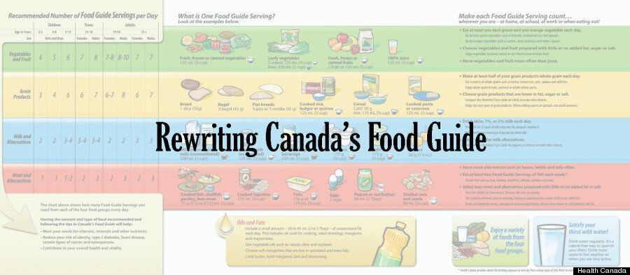 Canada's Food Guide: Nutritionists, Dietitians, Share Their Healthy Eating
