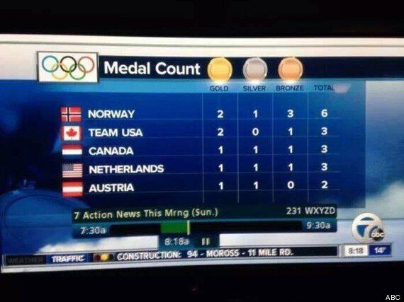 2014 Winter Olympics Medal Count On ABC Is Just A Little Bit Off