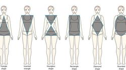 Knowing Your Body Shape is the Key to Looking
