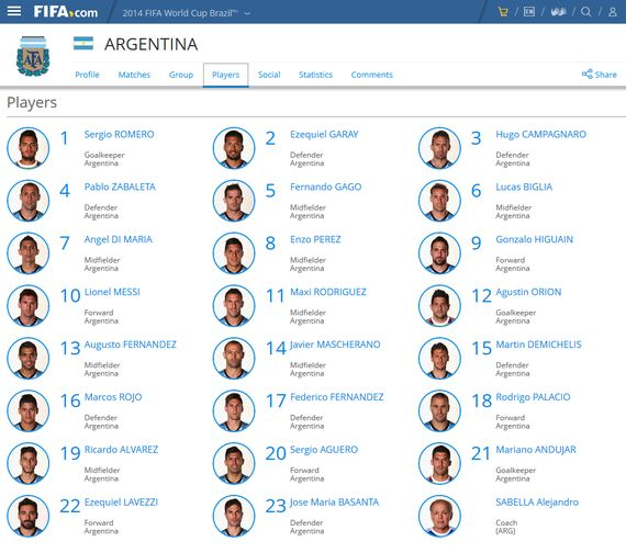 Why Are There No Black Men on Argentina's