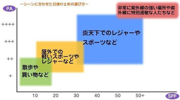 情報元:日本化粧品工業連合会