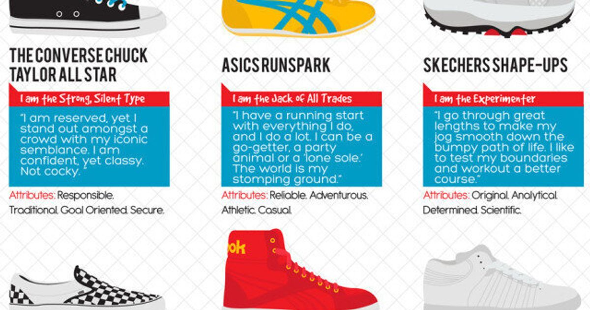 What Kind Of Sneaker Are You Infographic Explains Personality Types Of Popular Athletic Shoes Photo Huffpost Canada