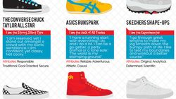 Are You A Thinker? A Rebel? Your Sneakers