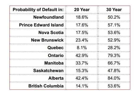 Canada Provincial Debt: Eurozone-Style Crisis Could Hit If Provinces Don't Take Finances In Hand, Report
