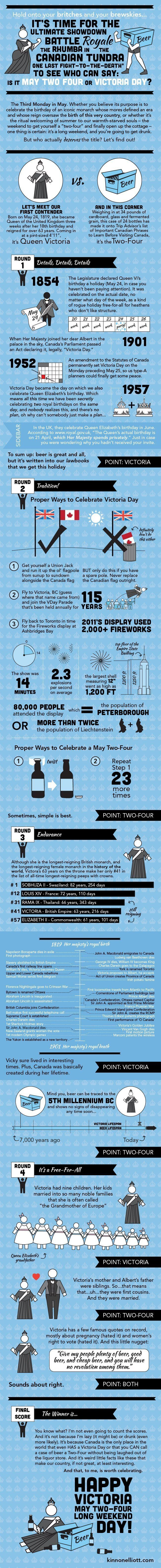 Victoria Day vs. May 2-4: What The May Long Weekend Signifies To
