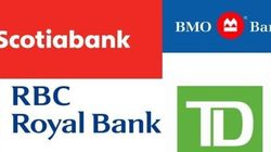 Canada's Banks Used to Be Strong and