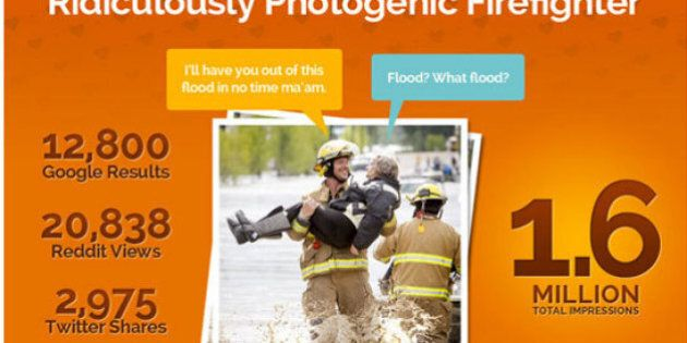 Calgary Flood Infographic Shows Remarkable Power Of Social Media (INFOGRAPHIC,