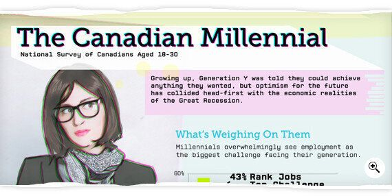 Generation Y In Canada: Millennial Dreams Hijacked By Unflinching Reality Of The Great