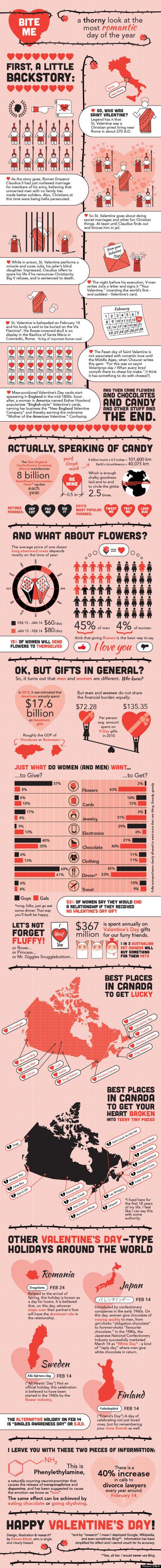 Valentine's Day Facts: Kinnon Elliott's Infographic Gives You The Lowdown On Love