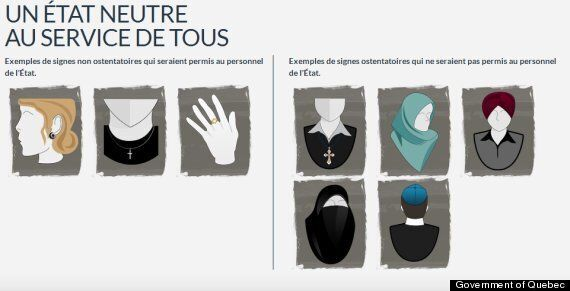 Quebec Values Charter: What Religious Symbols Would Be Unacceptable For Public Servants