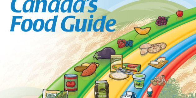 Canada Food Guide Servings: Does Our National Guide Need An