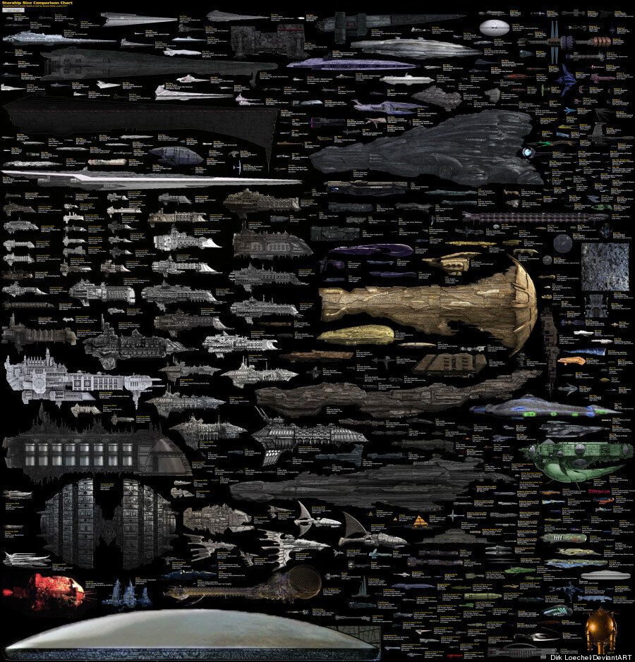 Pretty Much Every Sci-Fi Spaceship In One Awesome