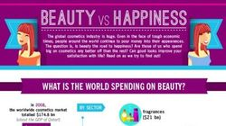Is There Any Value To Buying Beauty