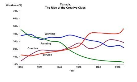 Canada's Greatest Competitive Advantage? Our