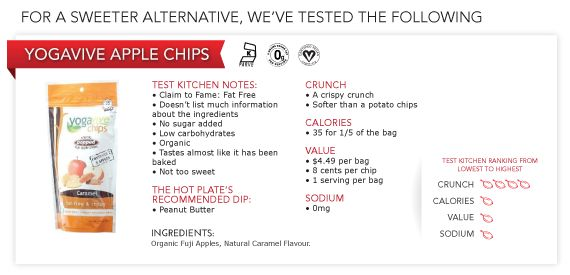 Which Potato Chips Are