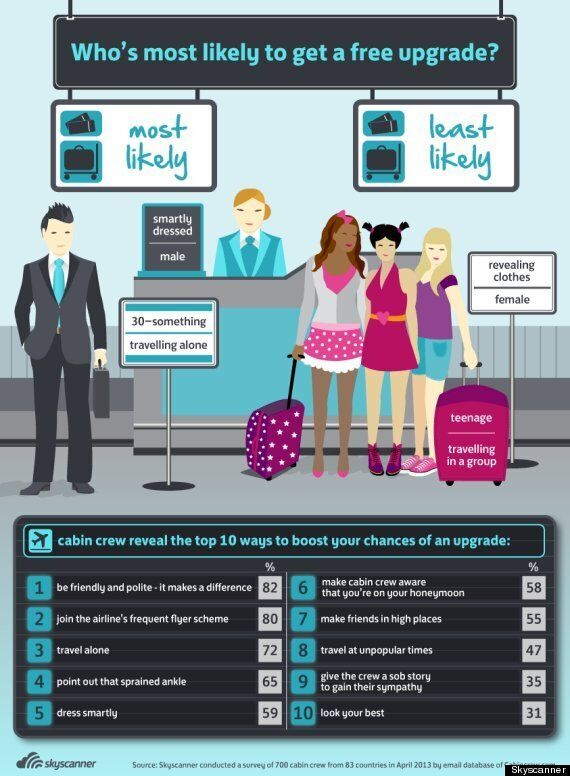 How To Get Flight Upgrades: Survey Reveals Who's Most Likely To Get Upgraded