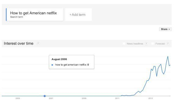 American Netflix In Canada: Many Have Discovered How To Get