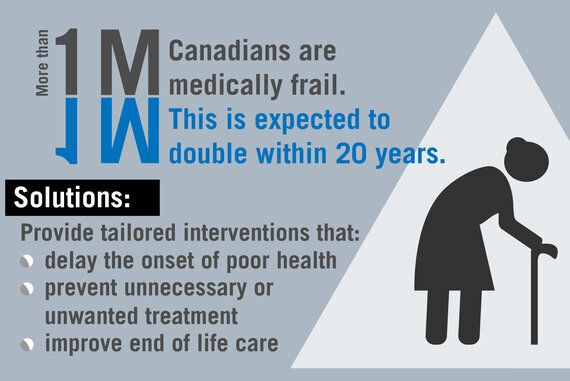 Canada Must Address The Health Needs Of Its Aging
