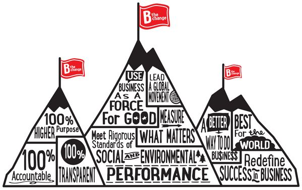 Beyond Certification: B Corp is About