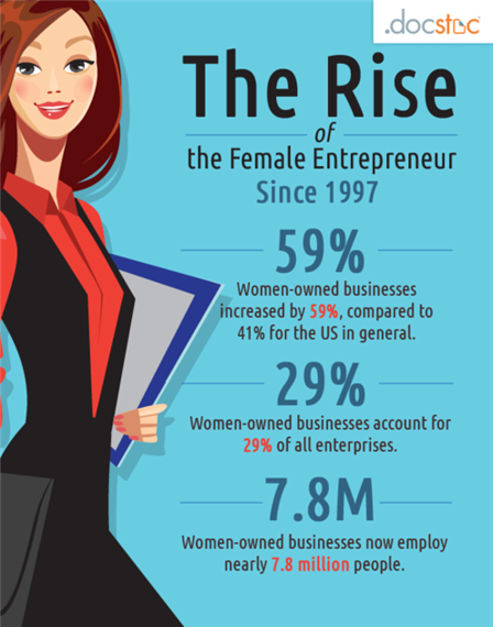 Why Female Entrepreneurs Are Key to Global
