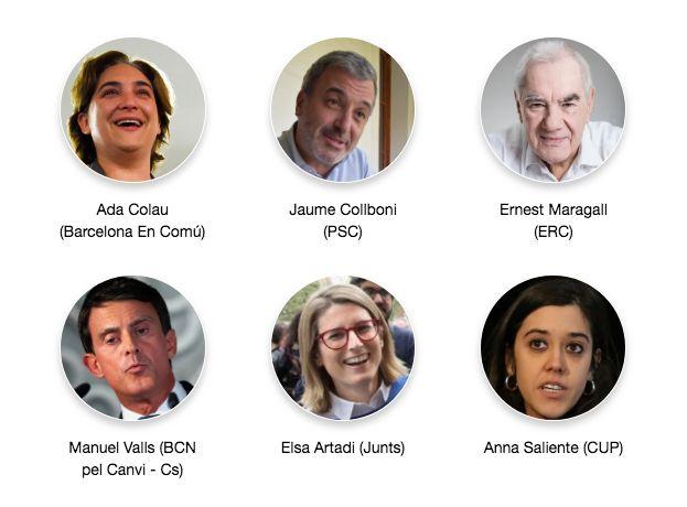 ENCUESTA: ¿A quién votarás en el Ayuntamiento de