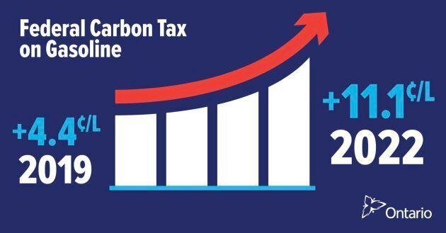Ontario's Progressive Conservative government will force businesses to display this information, which leaves out the fact that carbon tax revenues will be rebated back to consumers.