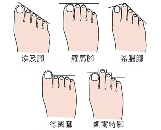 不同腳型挑選高跟鞋技巧