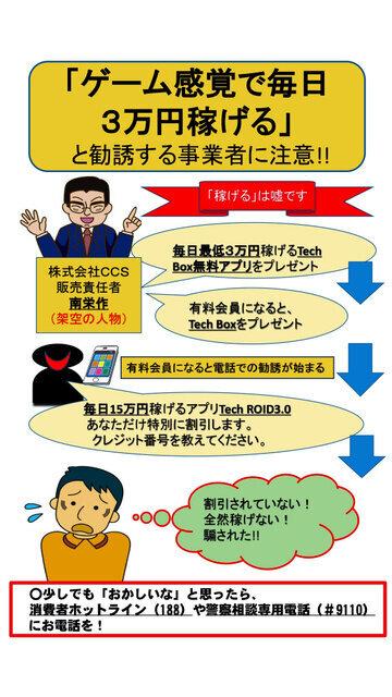 消費者庁が作成した勧誘の構図