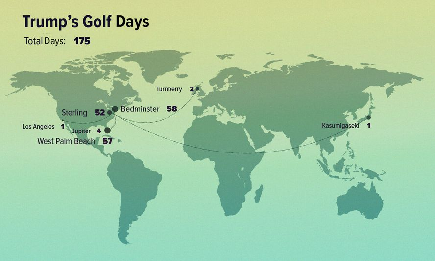 The location and number of Donald J. Trump's golfing days. — Map graphic: Ivylise Simones/Huffington Post.