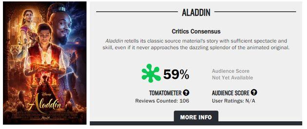 '알라딘' 실사판에 대한 북미 평론가들의 단평
