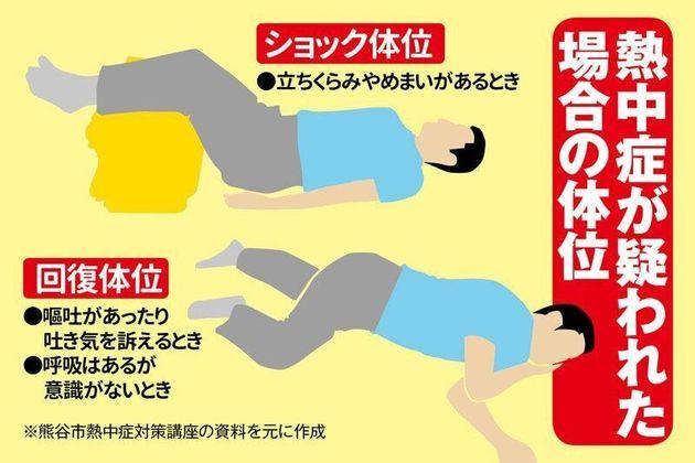5月に、35度超えの猛暑日? 運動会での熱中症対策と応急処置法は...